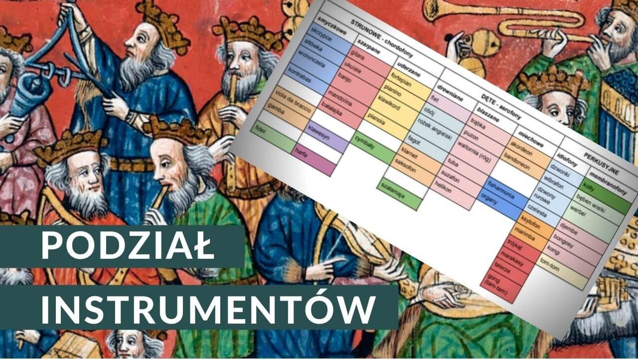 Podział instrumentów